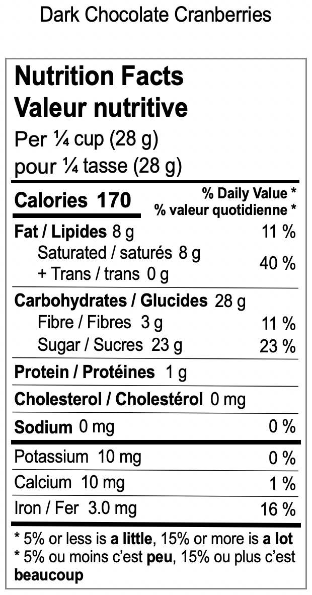 ccr.png-nutritional-info