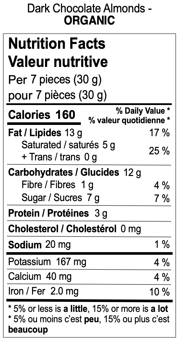 cho.png-nutritional-info