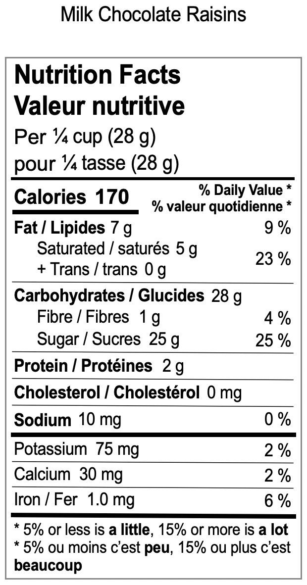 chr.png-nutritional-info