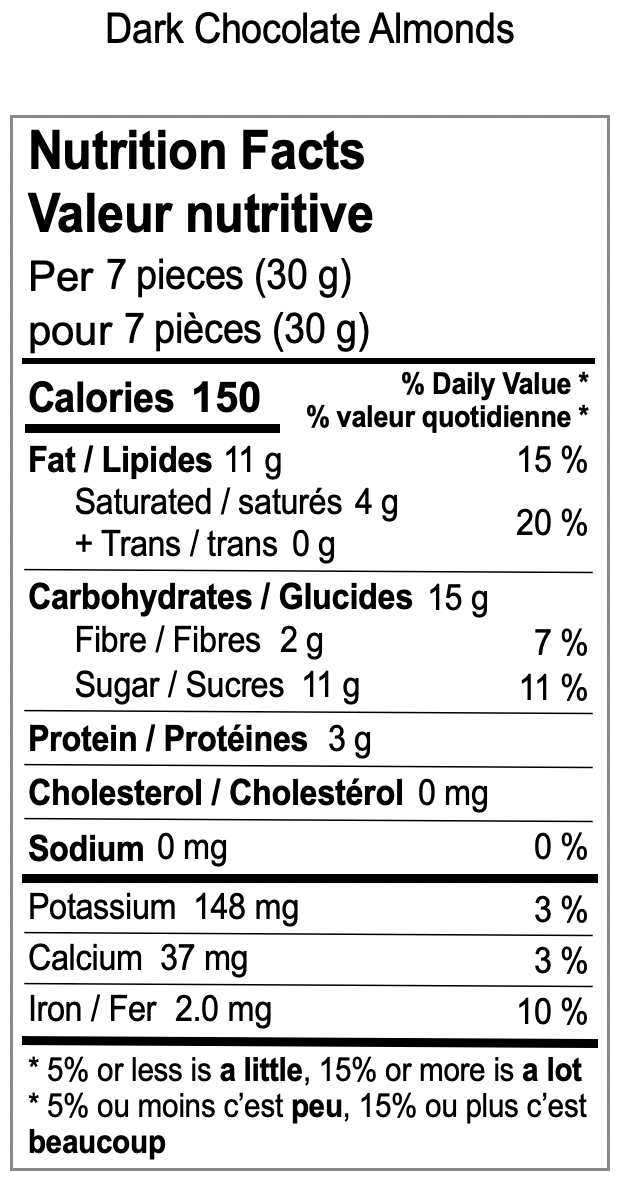 dca.png-nutritional-info
