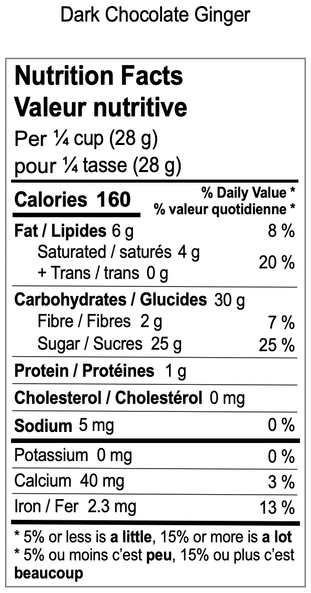 dcg.png-nutritional-info