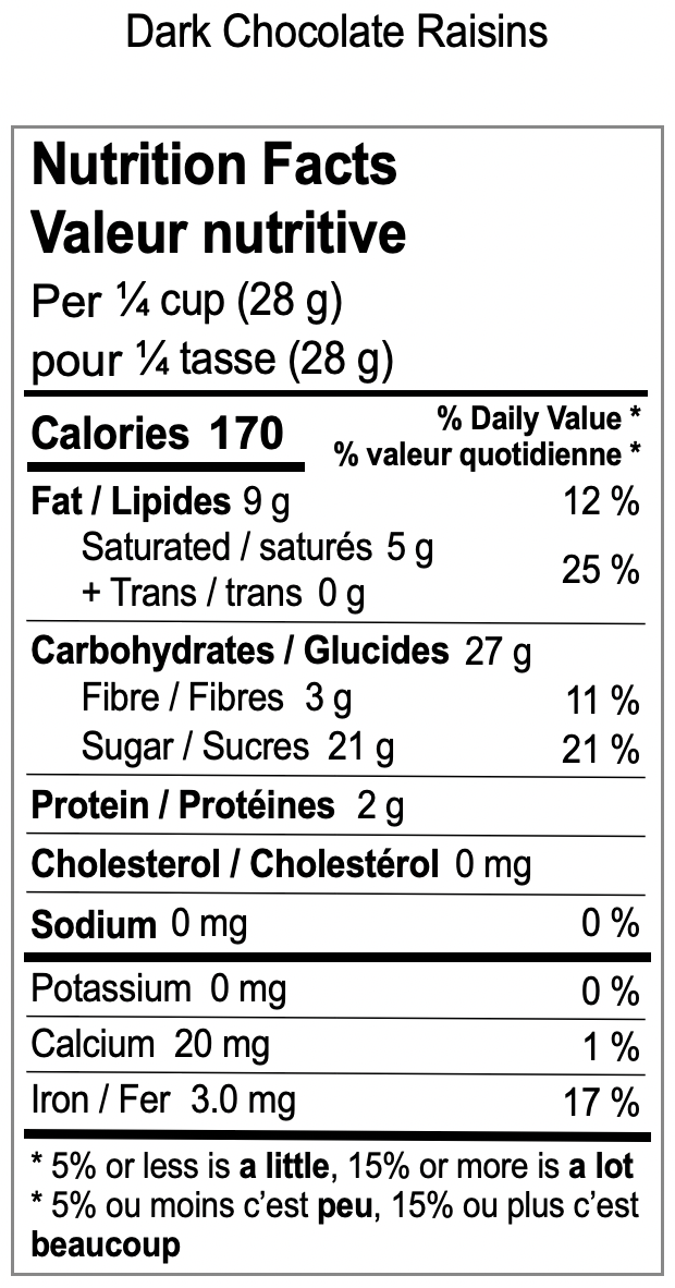 dcr.png-nutritional-info