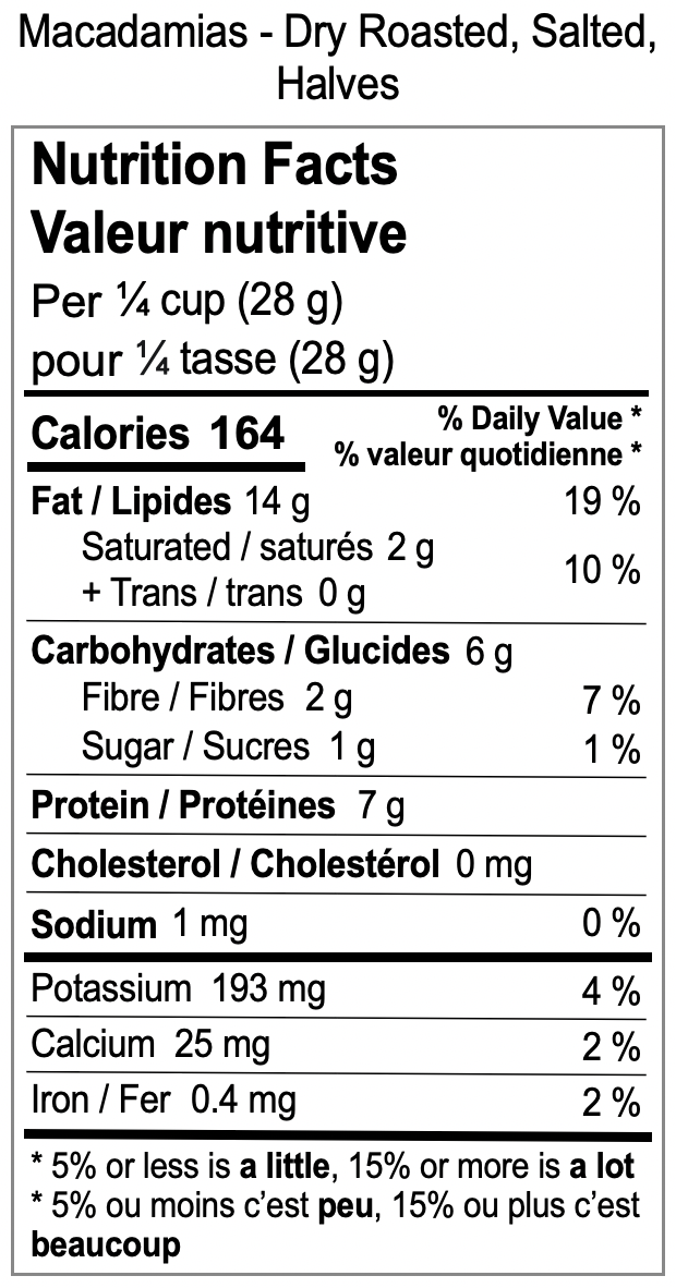 man.png-nutritional-info