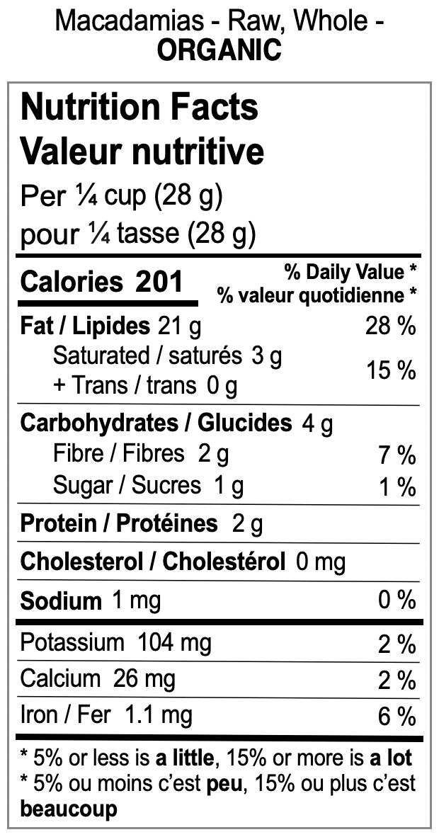 mro.png-nutritional-info