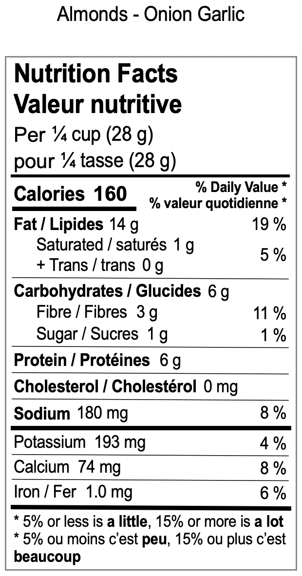 ong.png-nutritional-info