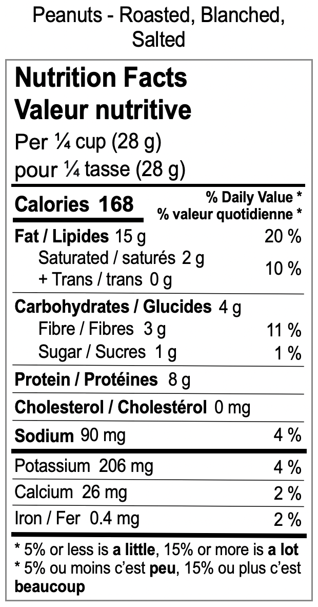 prs.png-nutritional-info