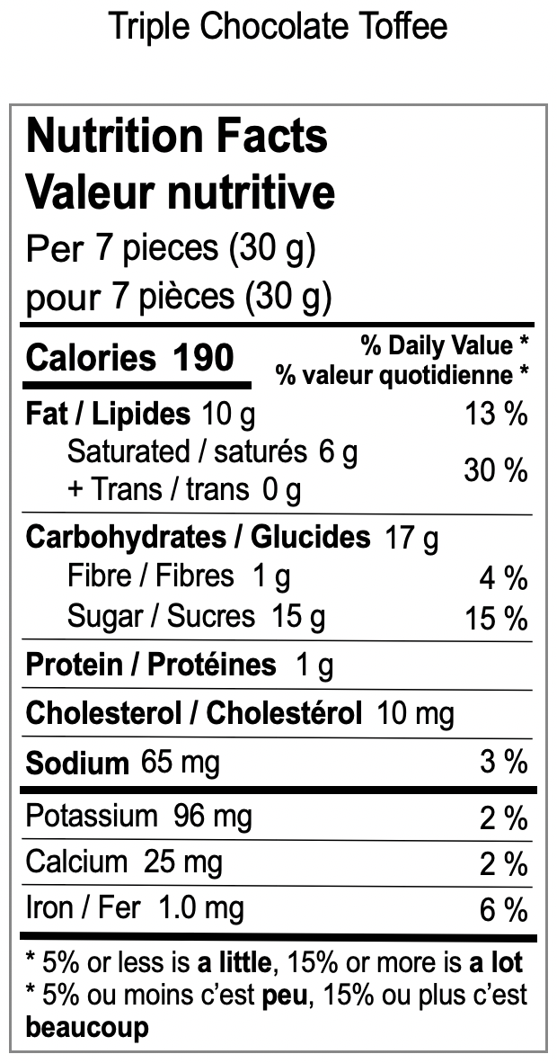 tct.png-nutritional-info